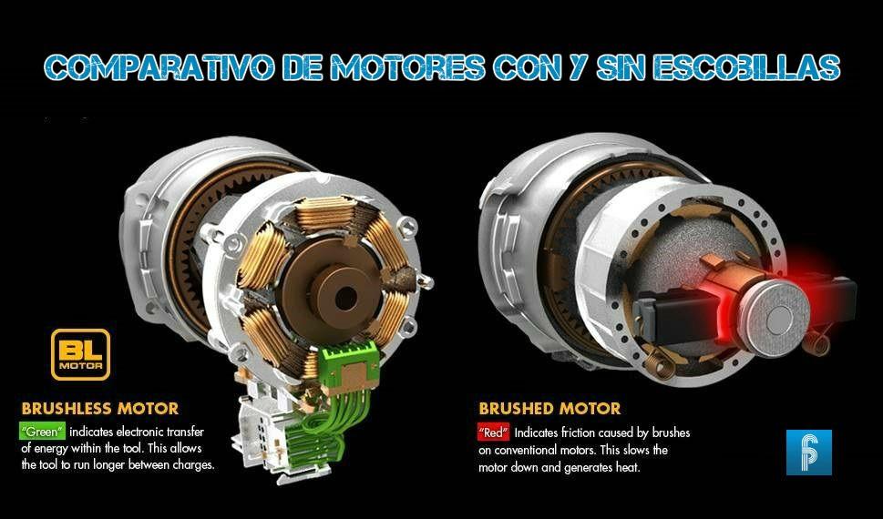 Obt n el mejor taladro inal mbrico motores con y sin - Accesorios para taladros electricos ...