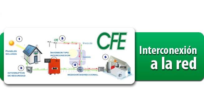 tramite de interconexión solar a la CFE